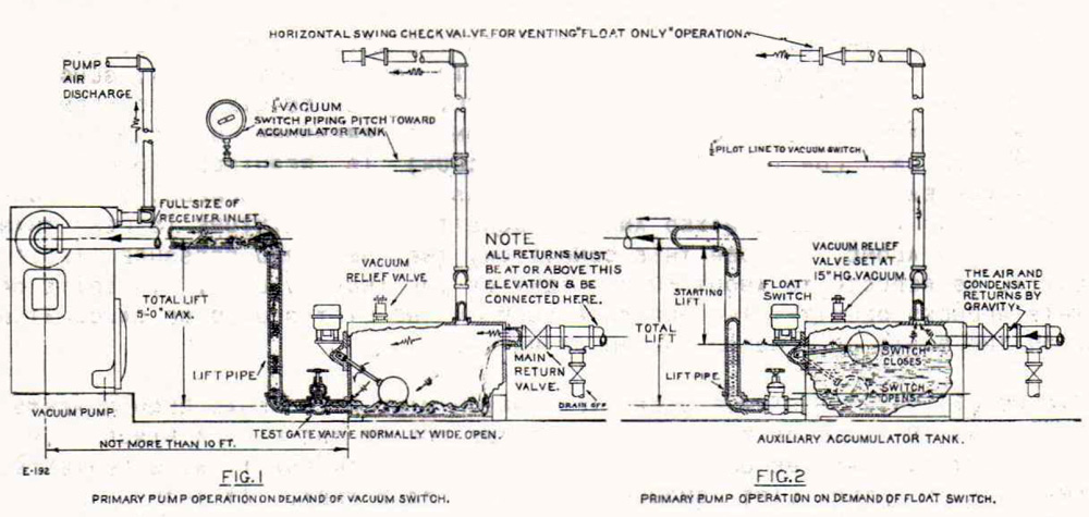 nash vacuum pump schematic diagram filtration diagram
